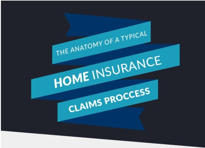 Tricks to Ease the Home Insurance Claim Process